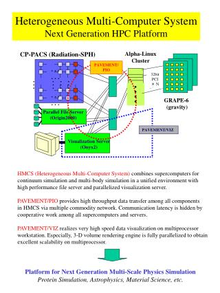 Heterogeneous Multi-Computer System Next Generation HPC Platform