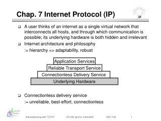 Chap. 7 Internet Protocol (IP)