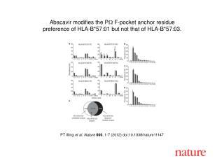 PT Illing  et al .  Nature 000 ,  1-7  (2012) doi:10.1038/nature11147