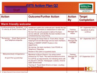 GSTS Action Plan  Q2