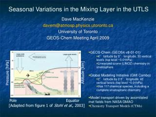 Seasonal Variations in the Mixing Layer in the UTLS
