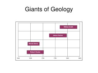 Giants of Geology
