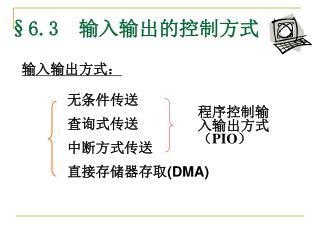无条件传送 查询式传送 中断方式传送 直接存储器存取 (DMA)