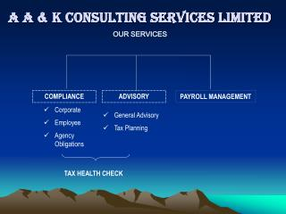 A A  K CONSULTING SERVICES LIMITED