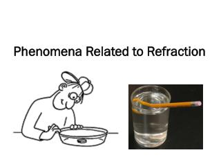 Phenomena Related to Refraction