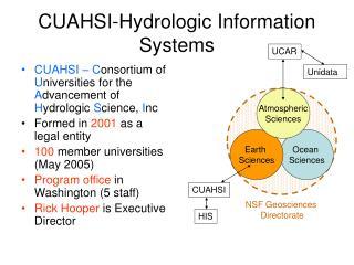 CUAHSI-Hydrologic Information Systems