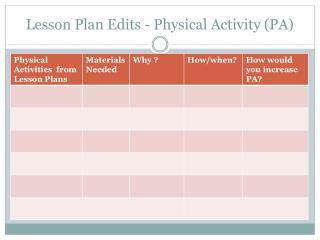 Lesson Plan Edits - Physical Activity (PA)