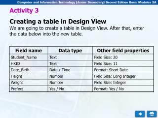 Activity 3 Creating a table in Design View