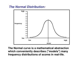 The Normal Distribution: