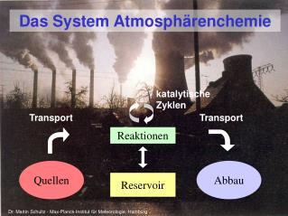 Das System Atmosphärenchemie
