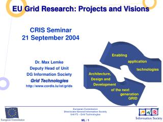 EU Grid Research: Projects and Visions