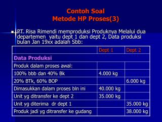 Contoh Soal Metode HP Proses(3)