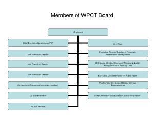 Members of WPCT Board
