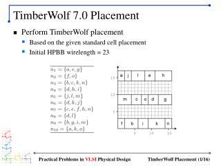TimberWolf 7.0 Placement