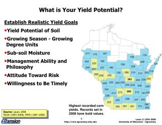 What is Your Yield Potential