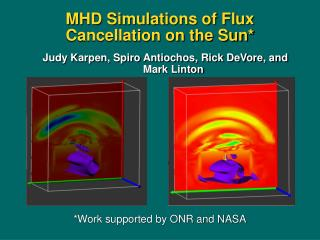 MHD Simulations of Flux Cancellation on the Sun*