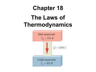 Chapter 18 The Laws of Thermodynamics