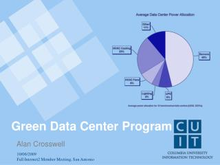 Green Data Center Program