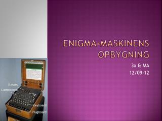 Enigma -maskinens opbygning