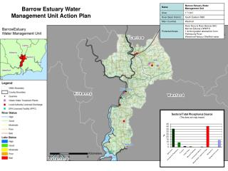 Barrow Estuary Water Management Unit Action Plan