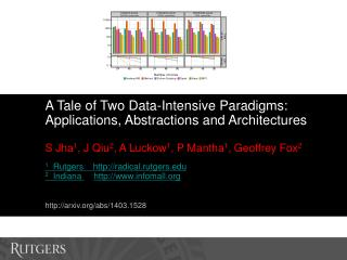 A Tale of Two Data-Intensive Paradigms: Applications, Abstractions and Architectures