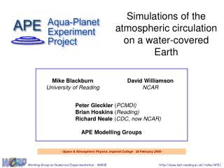 Simulations of the atmospheric circulation on a water-covered Earth