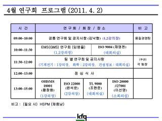 4 월 연구회  프로그램  (2011. 4. 2)