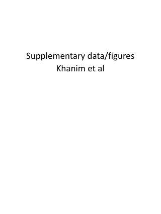 Supplementary data/figures Khanim et al