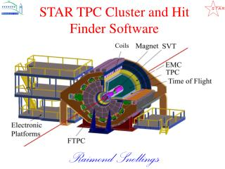 STAR TPC Cluster and Hit Finder Software