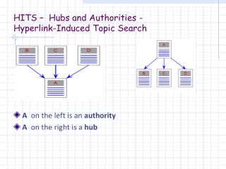 HITS �  Hubs and Authorities -  Hyperlink-Induced Topic Search