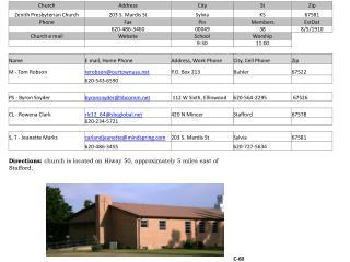 c 60 Presbyterian, Zenith