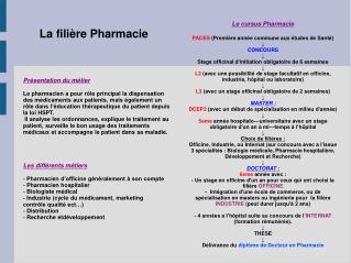 La fili�re Pharmacie