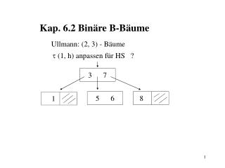 Kap. 6.2 Binäre B-Bäume