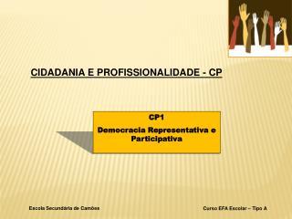 CP1 Democracia Representativa e Participativa