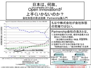 日本は、何故、 Open Innovation が 上手くいかないのか? 会社形態の原点回帰  Partnership 論入門