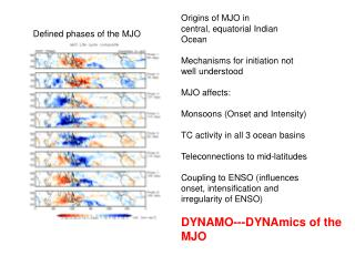 Origins of MJO in  central, equatorial Indian Ocean Mechanisms for initiation not well understood