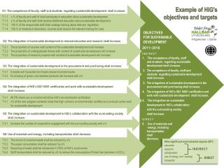 HiGs significant environmental aspects 2011:  education  research  collaboration