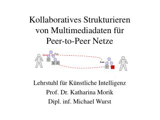 Kollaboratives Strukturieren  von Multimediadaten für  Peer-to-Peer Netze