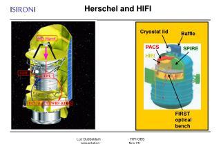 Herschel and HIFI