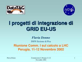 I progetti di integrazione di GRID EU-US