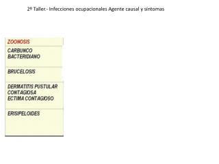 2º Taller.- Infecciones ocupacionales Agente causal y síntomas