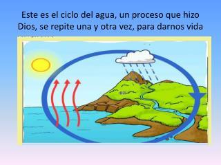 Este es el ciclo del agua, un proceso que hizo Dios, se repite una y otra vez, para darnos vida