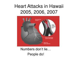 Heart Attacks in Hawaii 2005, 2006, 2007