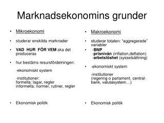 Marknadsekonomins grunder