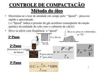 CONTROLE DE COMPACTAÇÃO Método do óleo