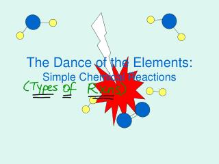 The Dance of the Elements: Simple Chemical Reactions