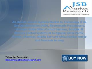 JSB Market Research: Air Quality Control Systems Market