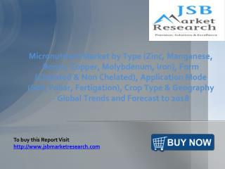 JSB Market Research: Micronutrient Market