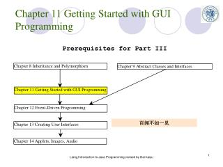 Chapter 11 Getting Started with GUI Programming