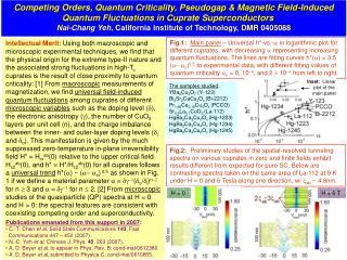 The samples studied :  YBa 2 Cu 3 O 7  (Y-123) Bi 2 Sr 2 CaCu 3 O x  (Bi-2212)